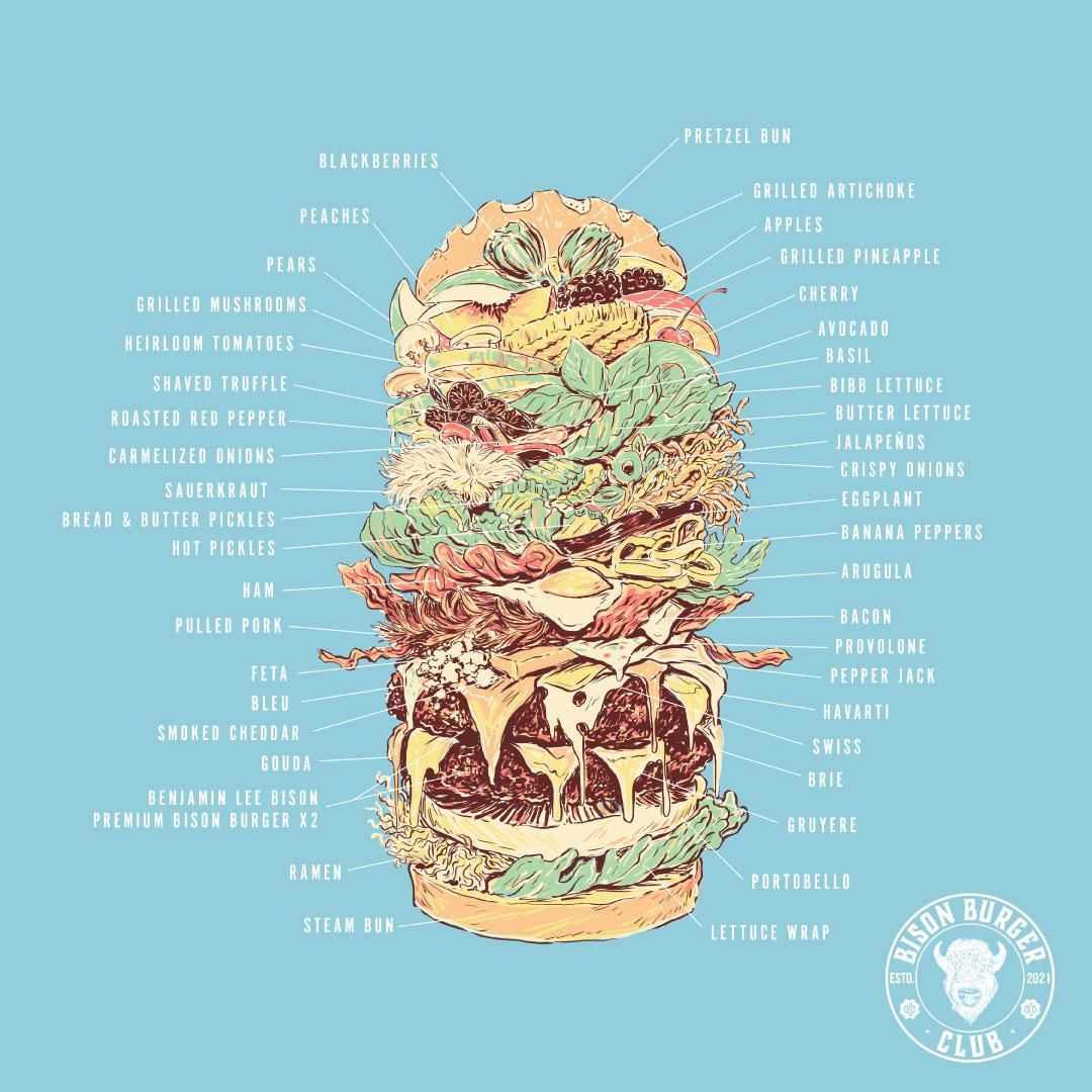 bison burger club ingredients